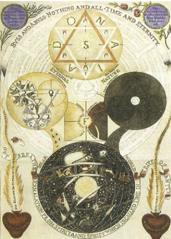 Image eternity diagram traditional martinist order